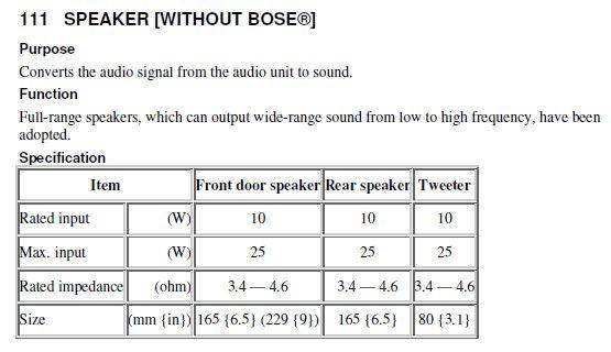 Mazdas247  Bose Amp Wiring Diagram on