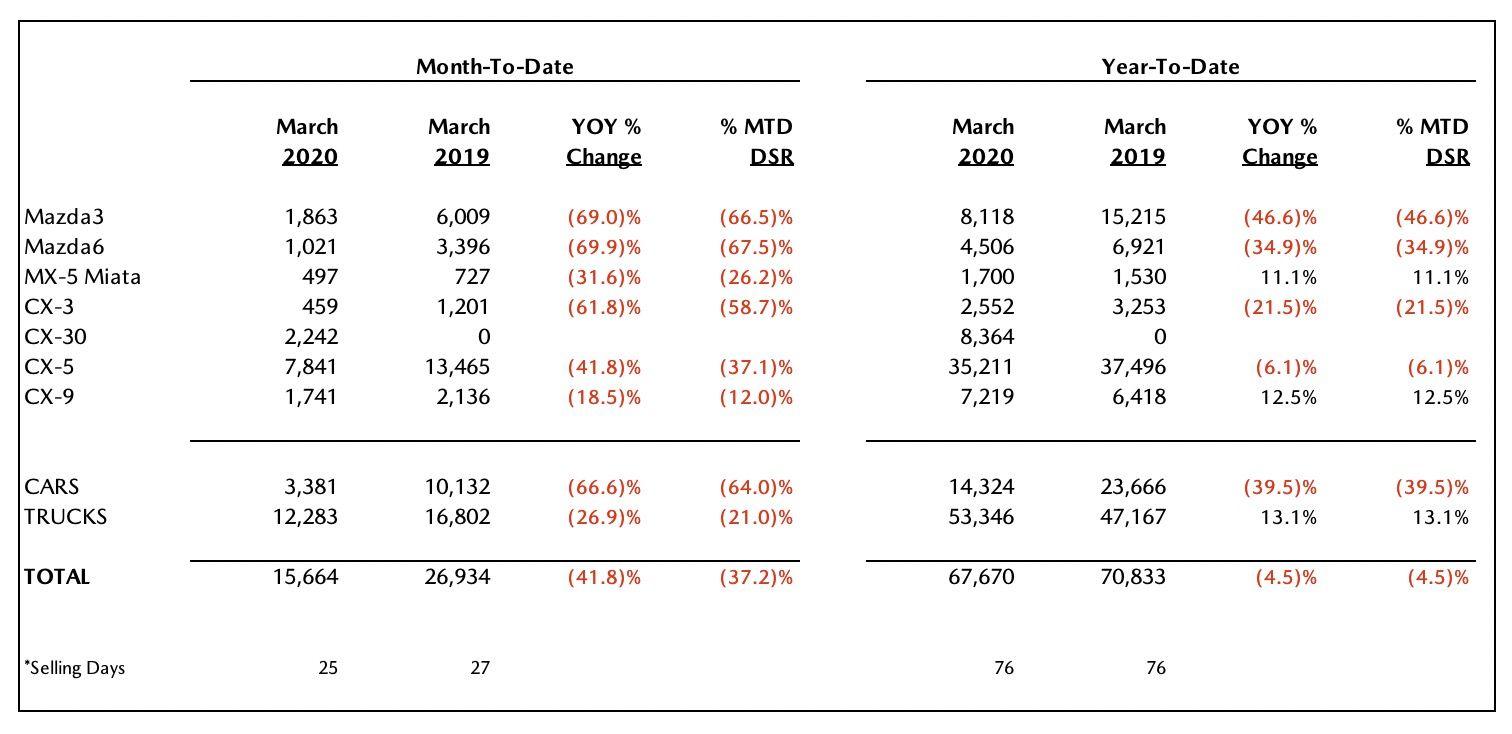2020-March-Sales.jpg