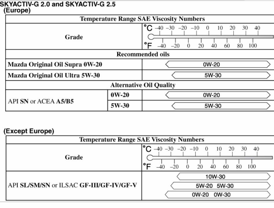 3C98E021-31AB-4C37-A49C-5698C826C429.jpeg