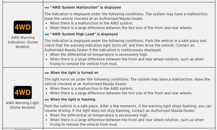 4WD indicator.JPG
