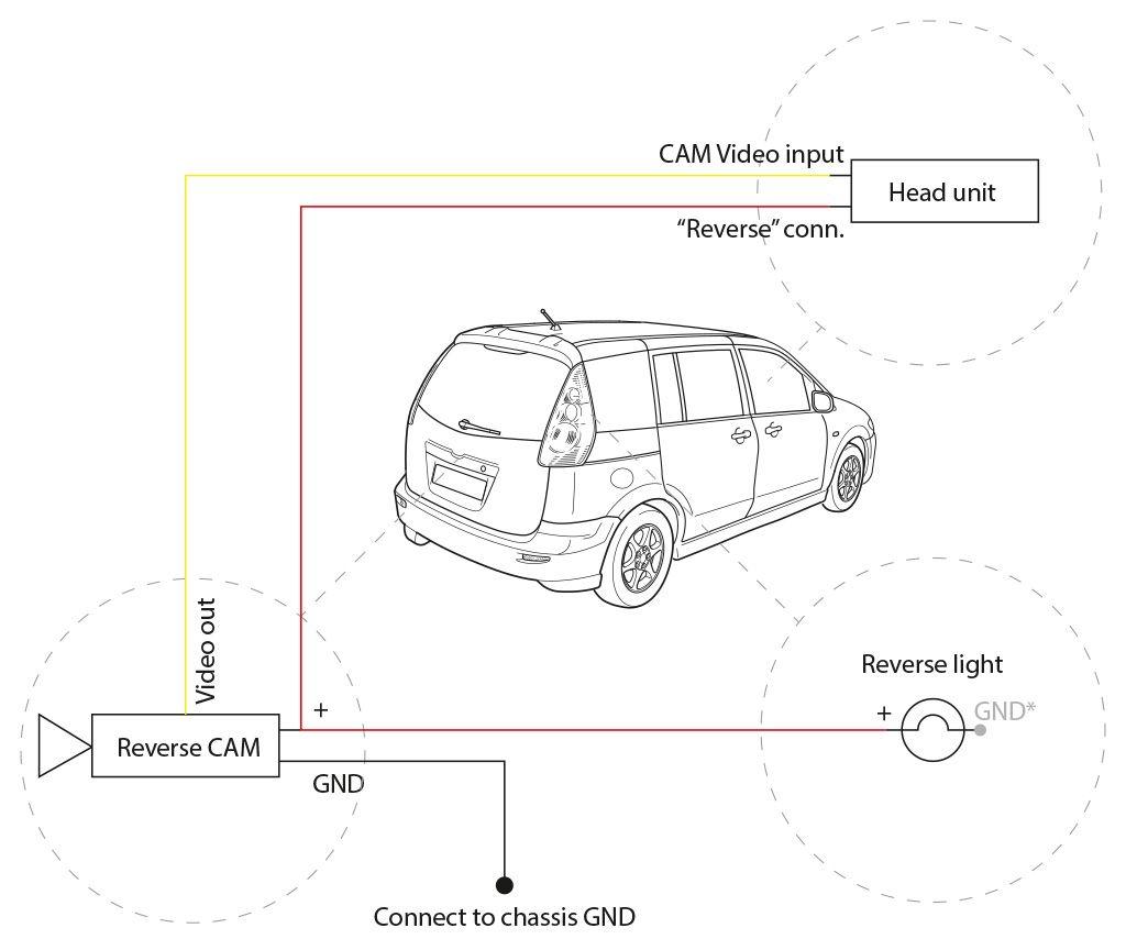 mazda audio radio connector pinout steering wheel control camera connection jpg