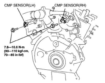 2012 CX-9 Crankshaft Position Sensor questions