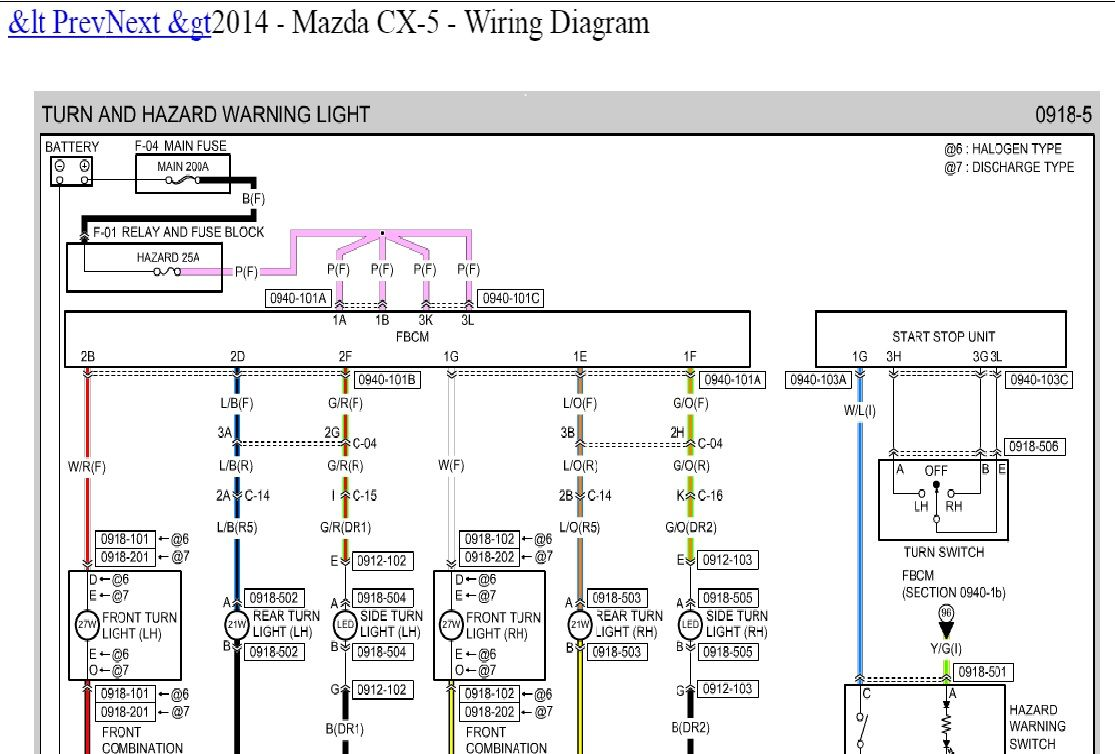 [DIAGRAM_3NM]  00948C Mazda Cx 5 Wiring Diagram | Wiring Library | Mazda Wiring Diagram |  | Wiring Library