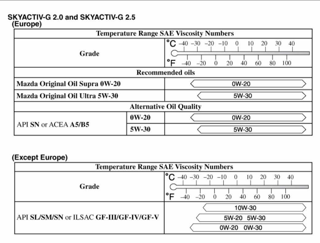 F6337A07-E59A-417B-B6FE-197EEE987CED.jpeg