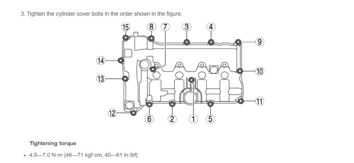 Mazda CX-5 Cylinder Head Cover Installation Note_03.jpg
