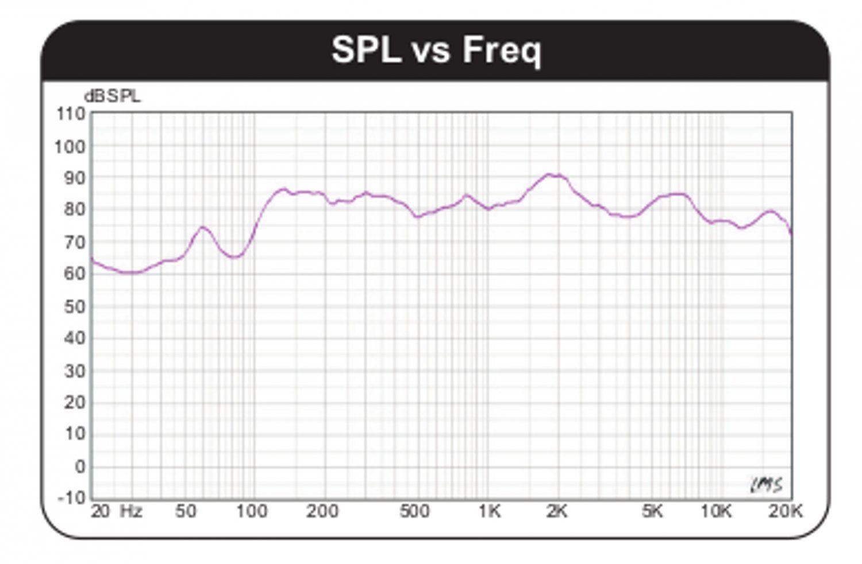 MCM Audio 3.5 response.jpg