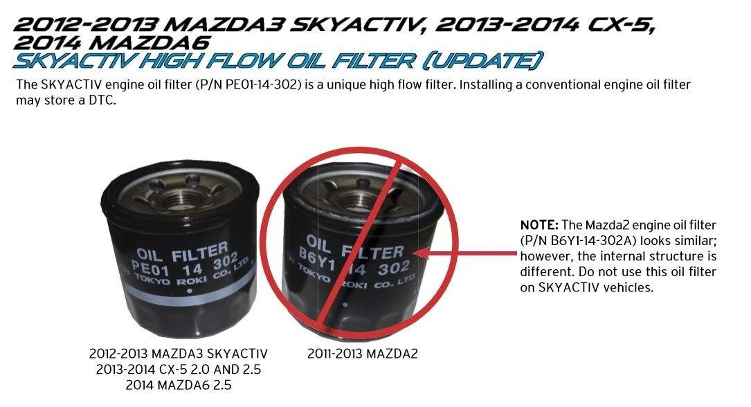 Mazdas247