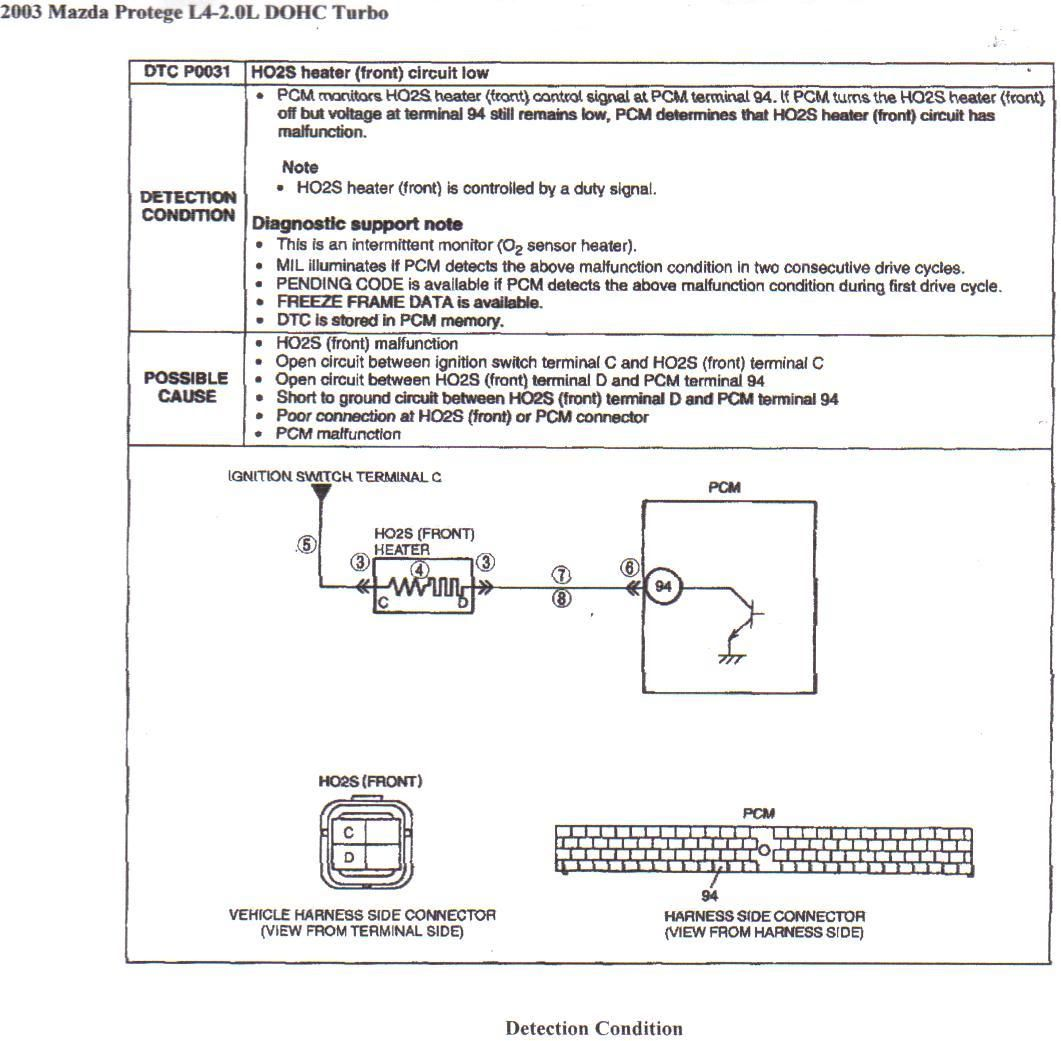 Help Issues With Maf Relocation Page 5 Com View Topic Dtc P0131 Ho2s Circuit Low Voltage Bank 1 Sensor 1264 Kb 62 Views
