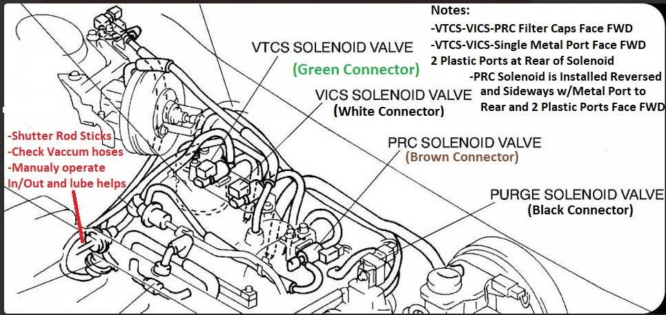 P5 -VCTS-VICS-PRC-Purge Solenoid.jpg