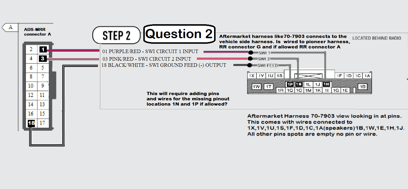 Step 2 question 2 custom diagram.png