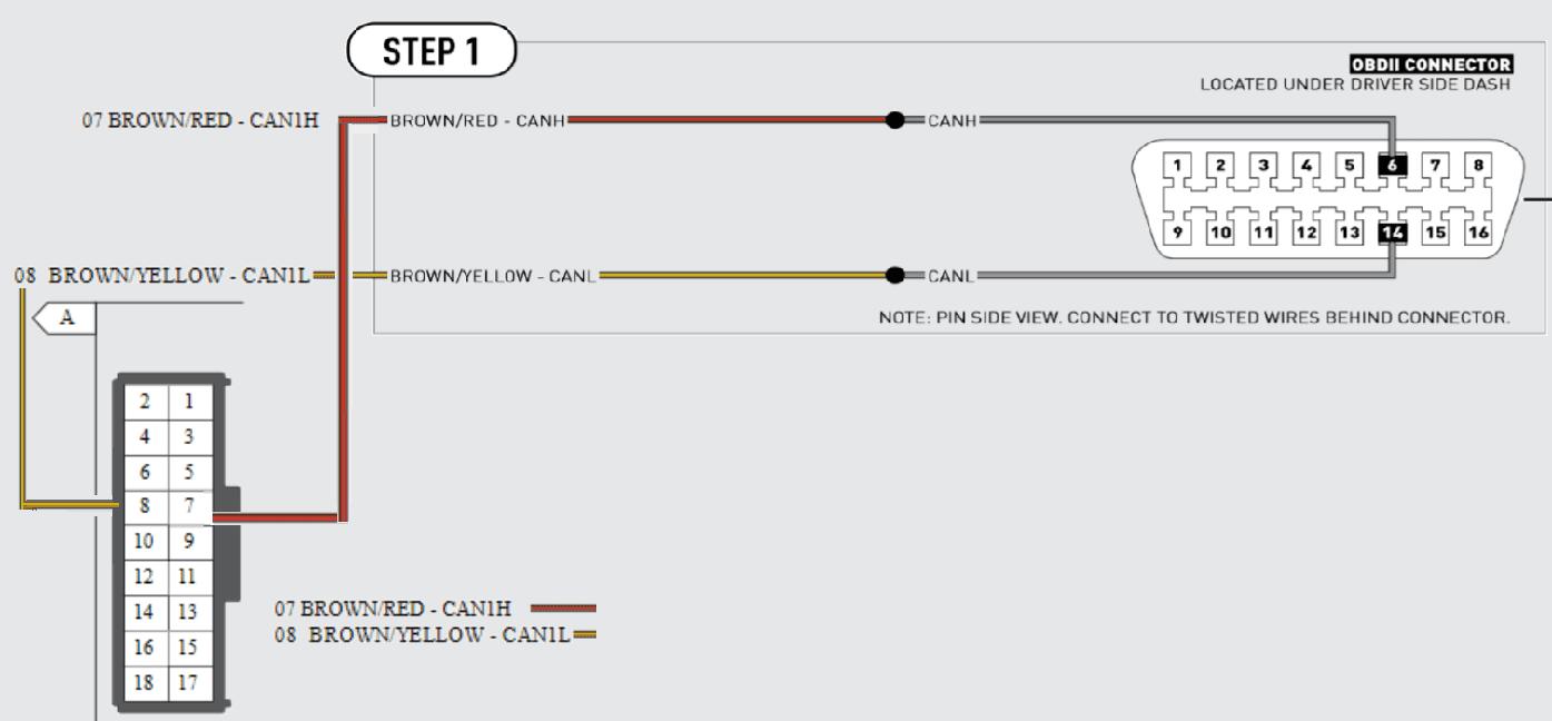 Step custom diagram.png