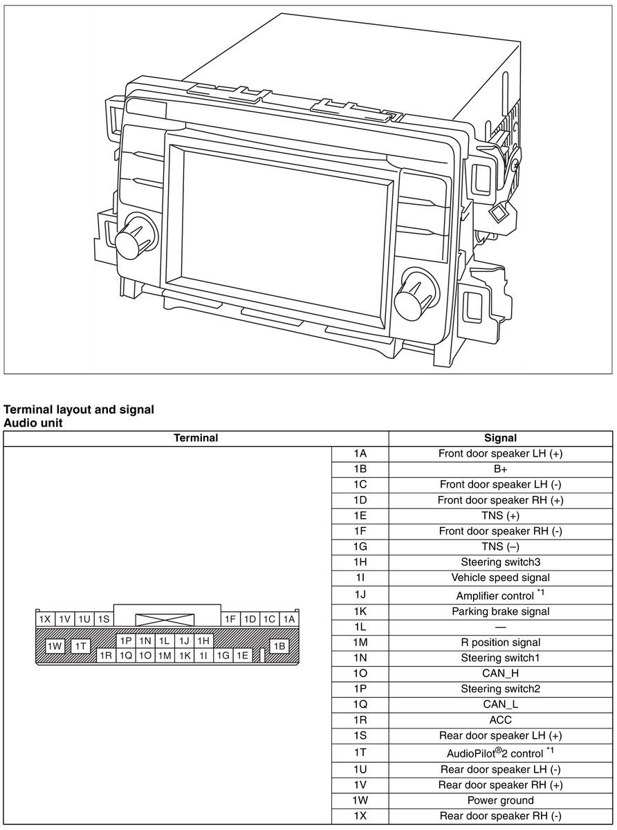 Radio Unit Connectors Pinout Xm Wiring Diagram Terminal Layout And Signal Audio