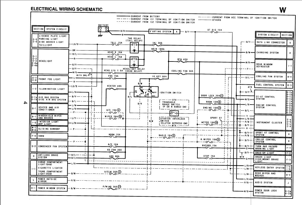 mazda carol wiring diagram autocurate net  mazda  auto